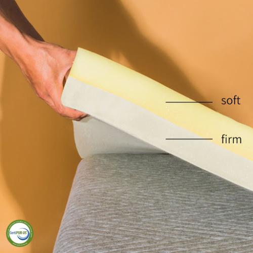"""firm and soft 4"""" mattress topper"""